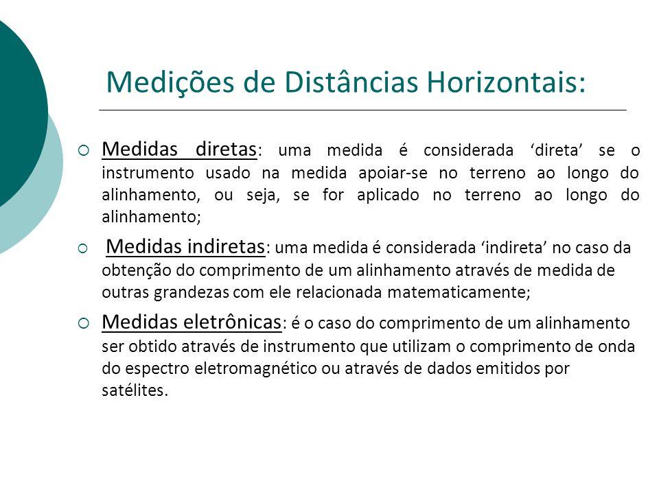 Medições de Distâncias Horizontais: