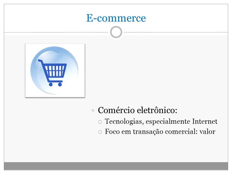E-commerce Comércio eletrônico: Tecnologias, especialmente Internet