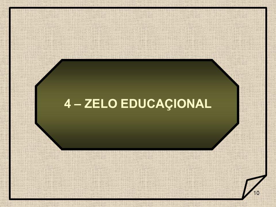 4 – ZELO EDUCAÇIONAL