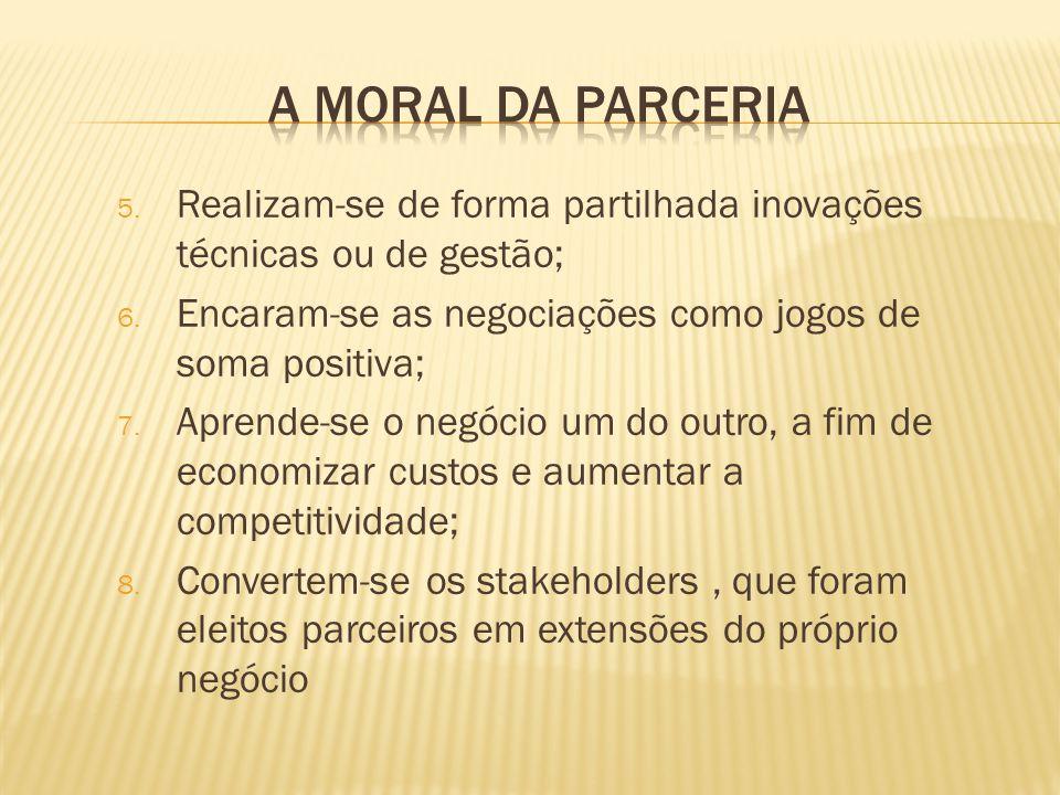 A Moral da Parceria Realizam-se de forma partilhada inovações técnicas ou de gestão; Encaram-se as negociações como jogos de soma positiva;