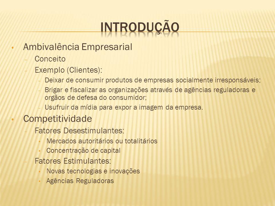Introdução Ambivalência Empresarial Competitividade Conceito