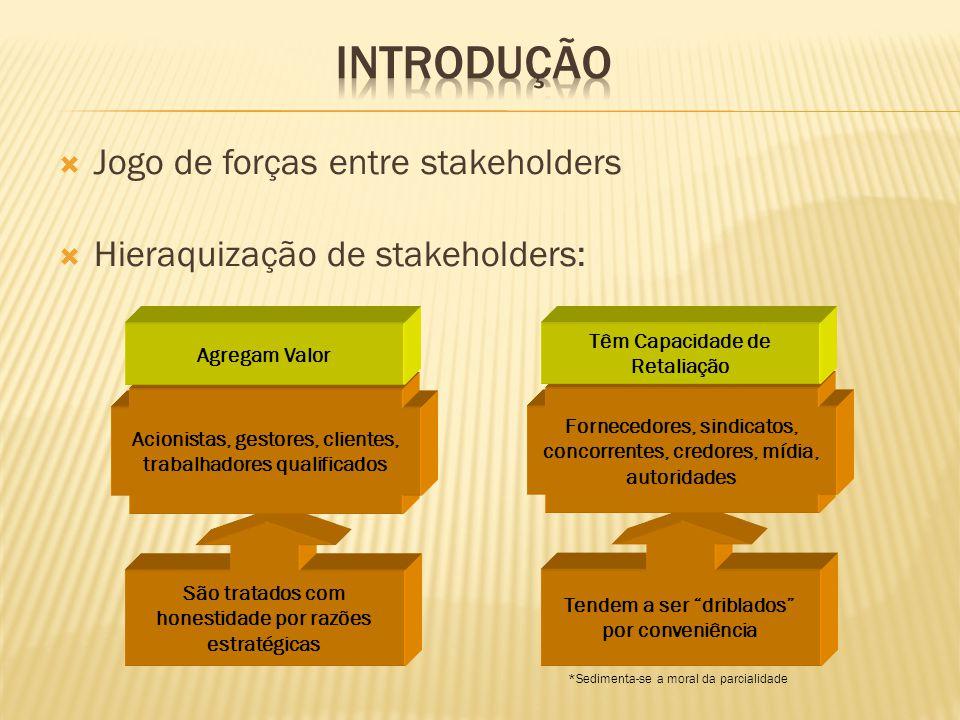 Introdução Jogo de forças entre stakeholders