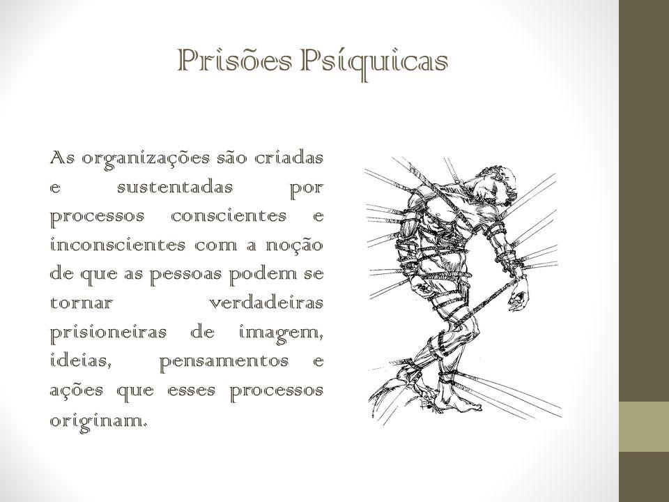 Prisões Psíquicas