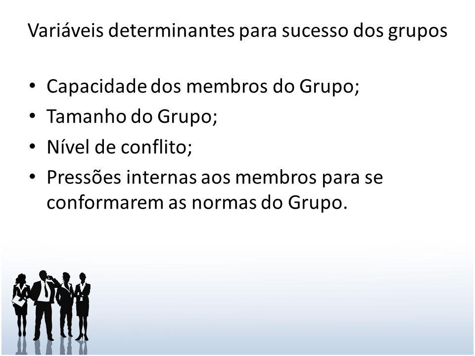 Variáveis determinantes para sucesso dos grupos