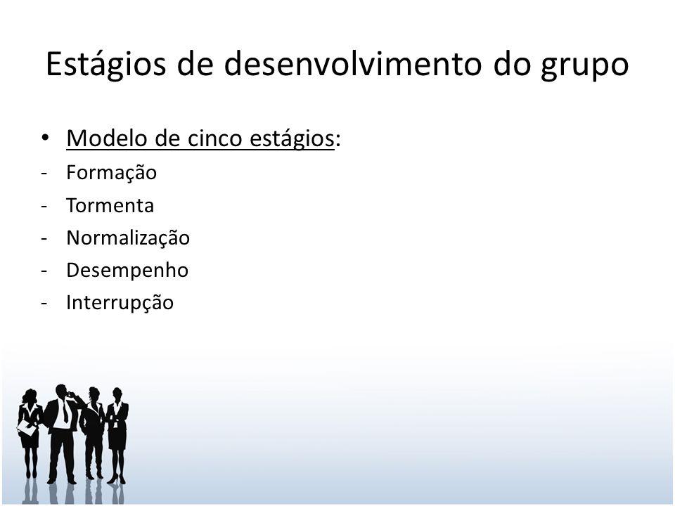 Estágios de desenvolvimento do grupo