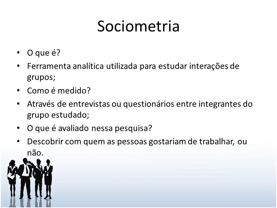 Sociometria O que é Ferramenta analítica utilizada para estudar interações de grupos; Como é medido