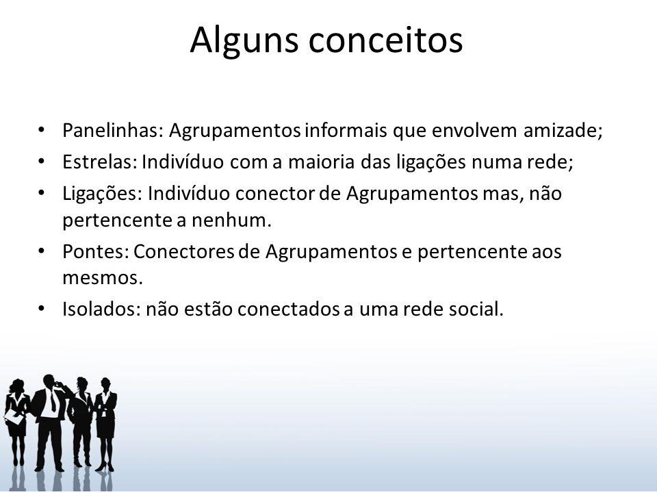 Alguns conceitos Panelinhas: Agrupamentos informais que envolvem amizade; Estrelas: Indivíduo com a maioria das ligações numa rede;
