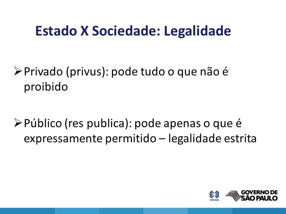 Estado X Sociedade: Legalidade