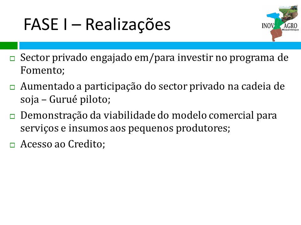 FASE I – Realizações Sector privado engajado em/para investir no programa de Fomento;