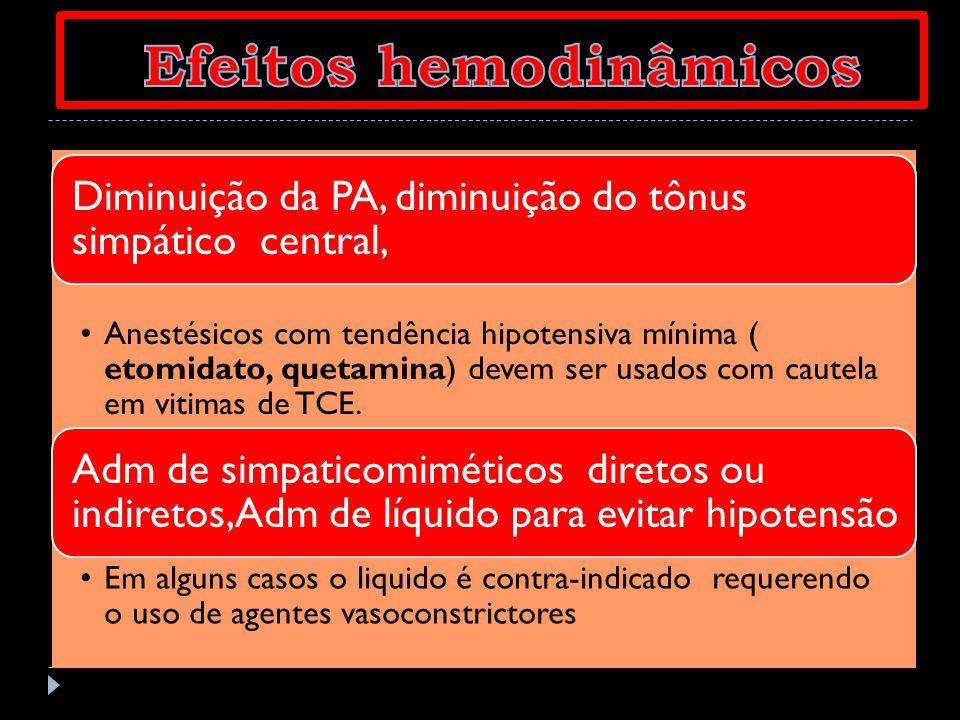 Efeitos hemodinâmicos
