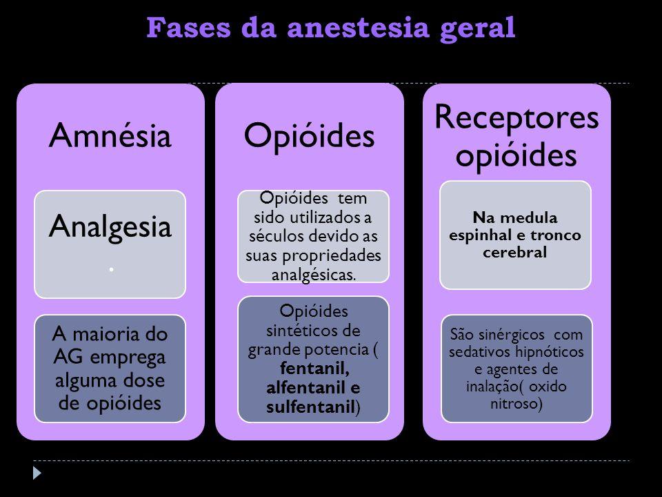 Fases da anestesia geral