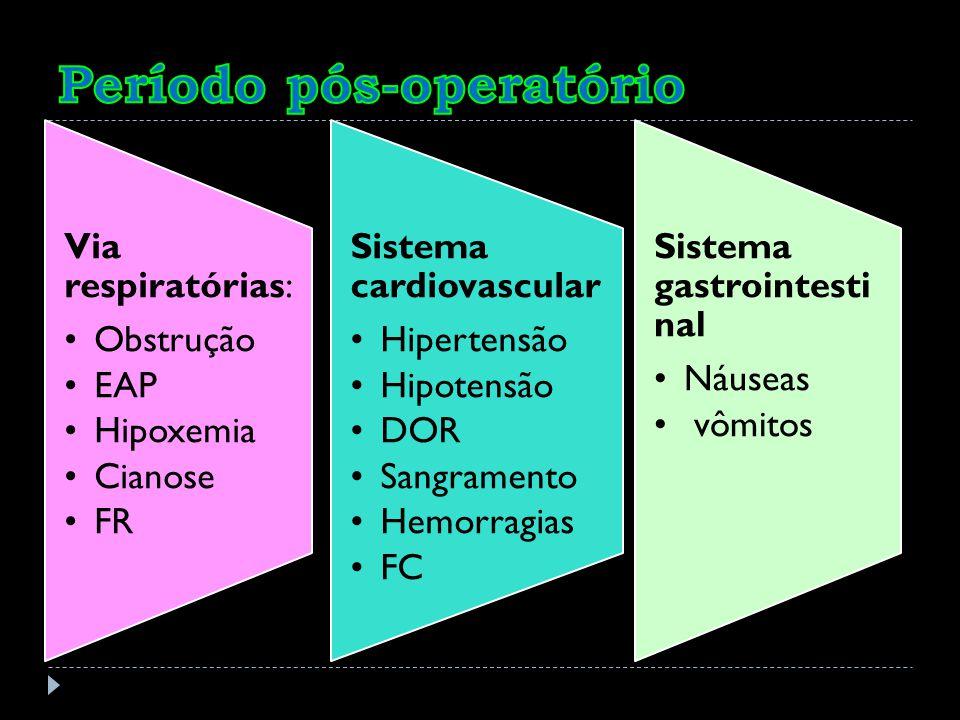 Período pós-operatório