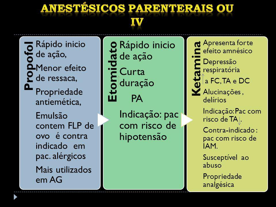 Anestésicos parenterais ou IV