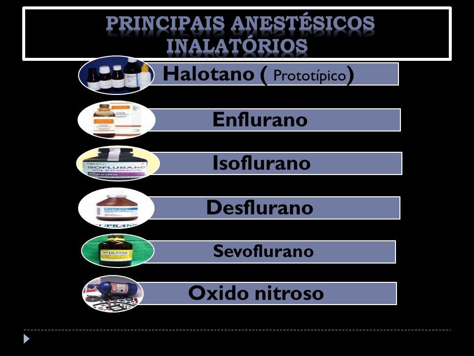 Principais Anestésicos inalatórios
