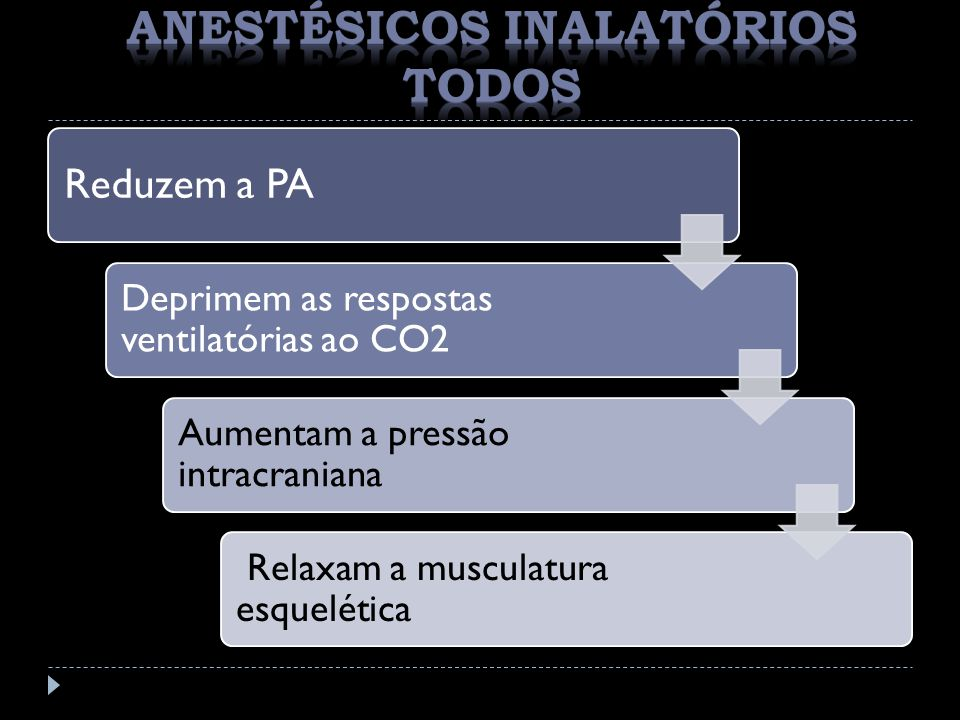 Anestésicos inalatórios todos