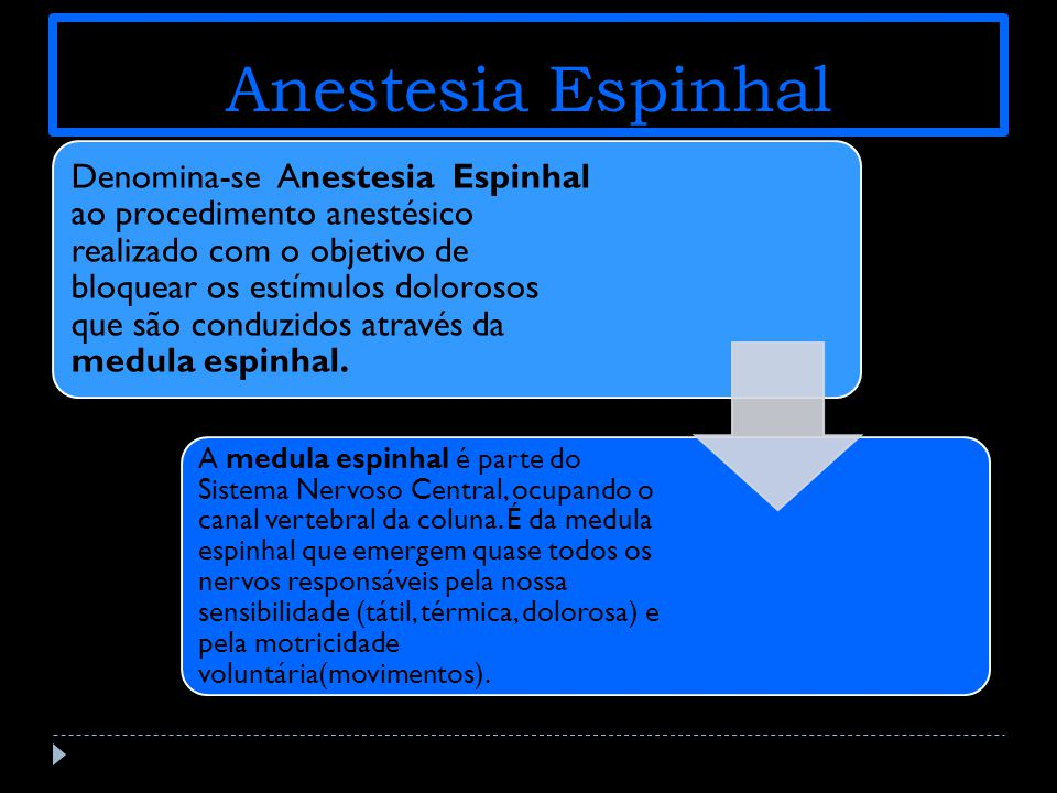 Anestesia Espinhal