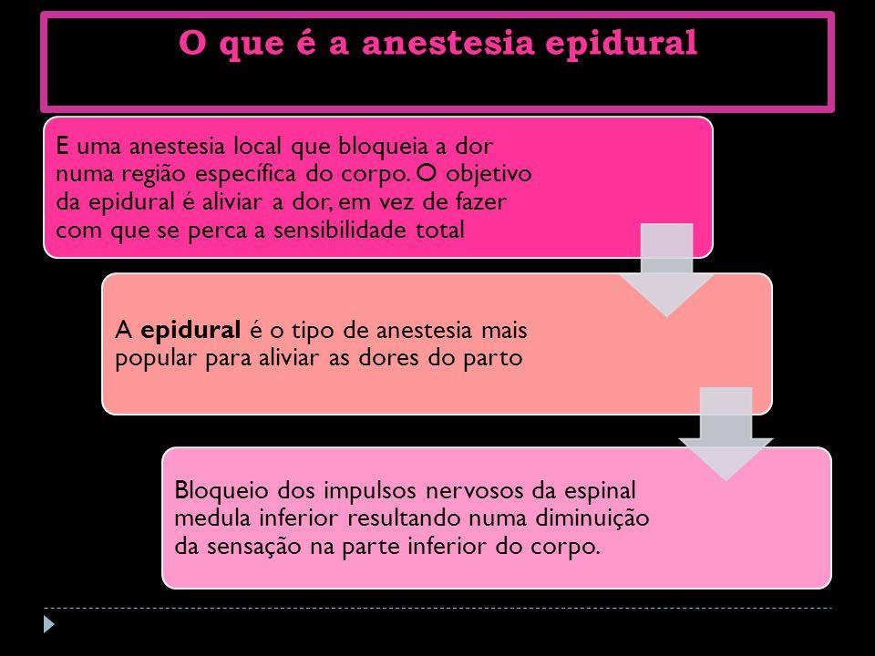 O que é a anestesia epidural