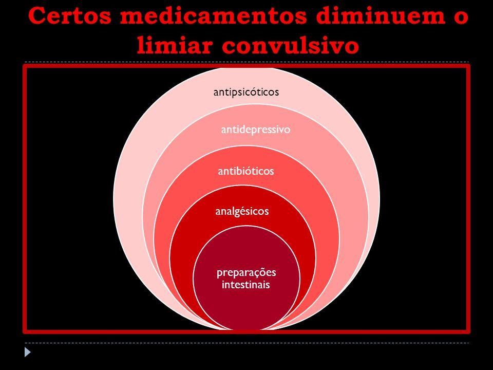 Certos medicamentos diminuem o limiar convulsivo