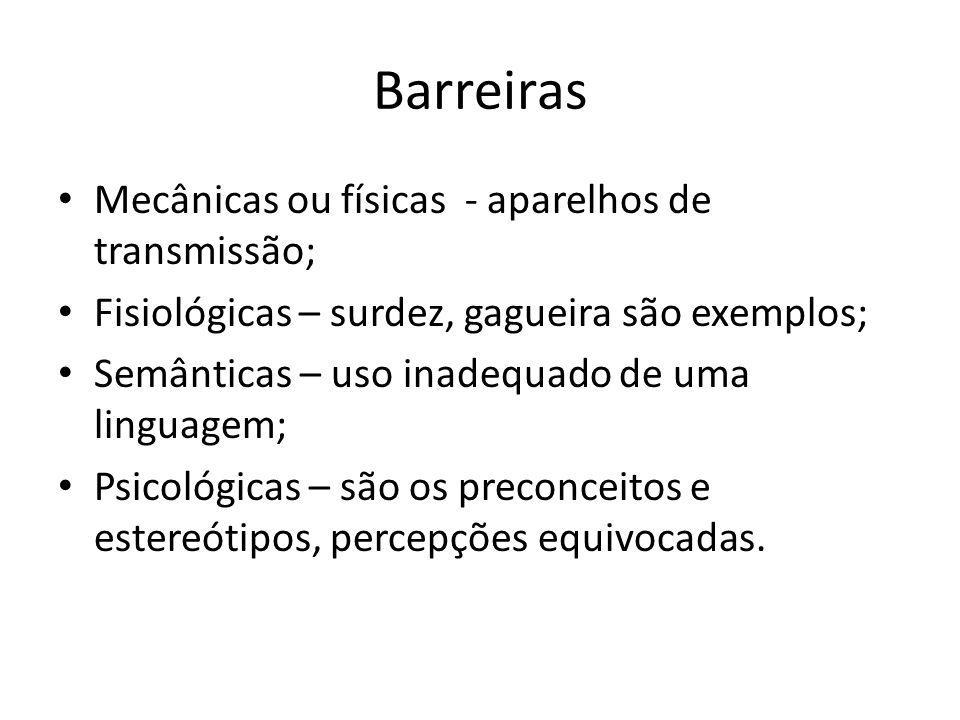 Barreiras Mecânicas ou físicas - aparelhos de transmissão;