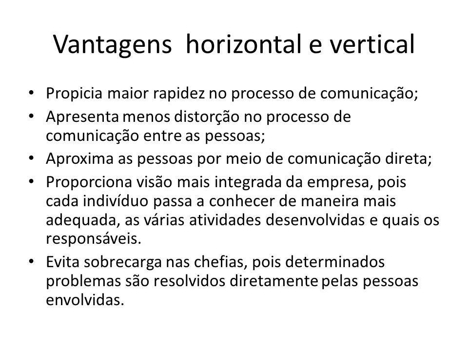 Vantagens horizontal e vertical