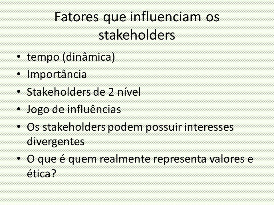 Fatores que influenciam os stakeholders