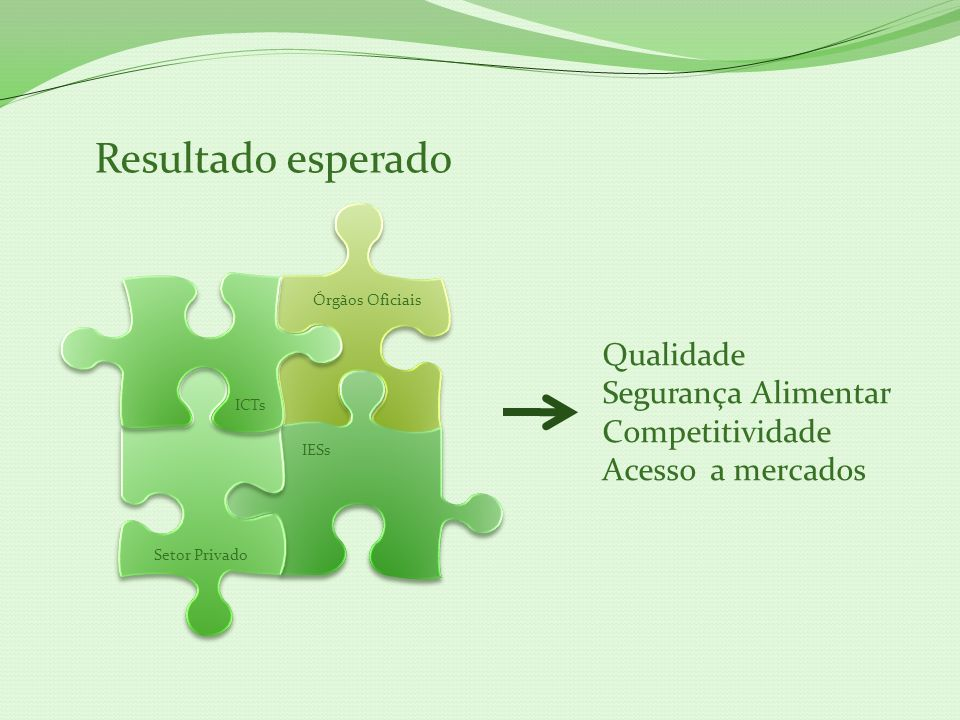 Resultado esperado Qualidade Segurança Alimentar Competitividade
