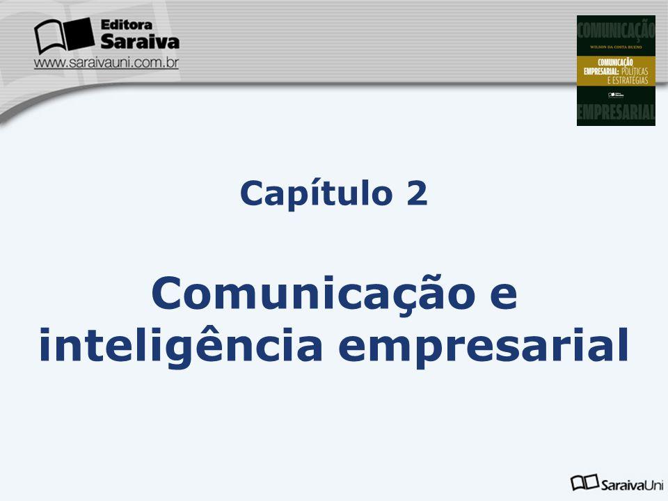 Comunicação e inteligência empresarial