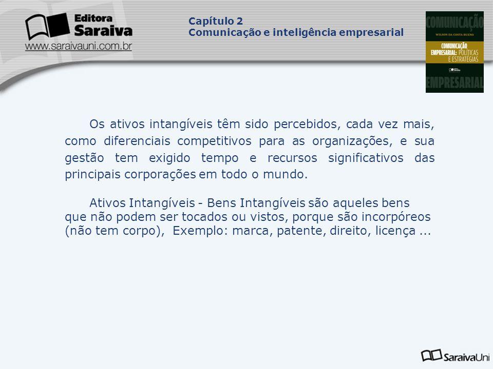 Capítulo 2 Comunicação e inteligência empresarial. Capa. da Obra.