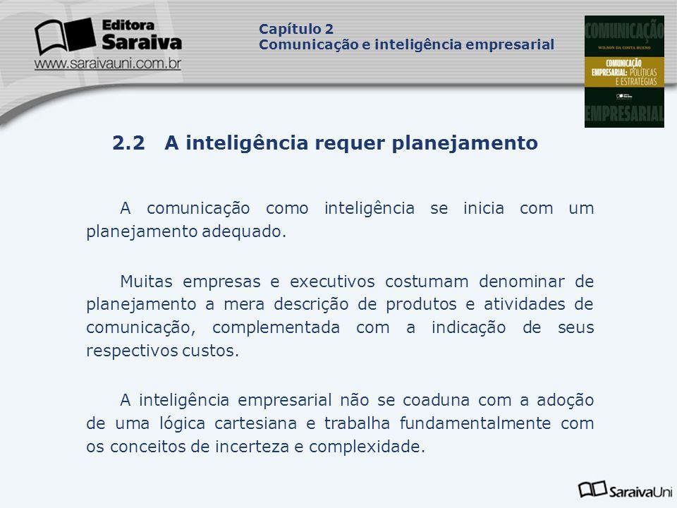 2.2 A inteligência requer planejamento