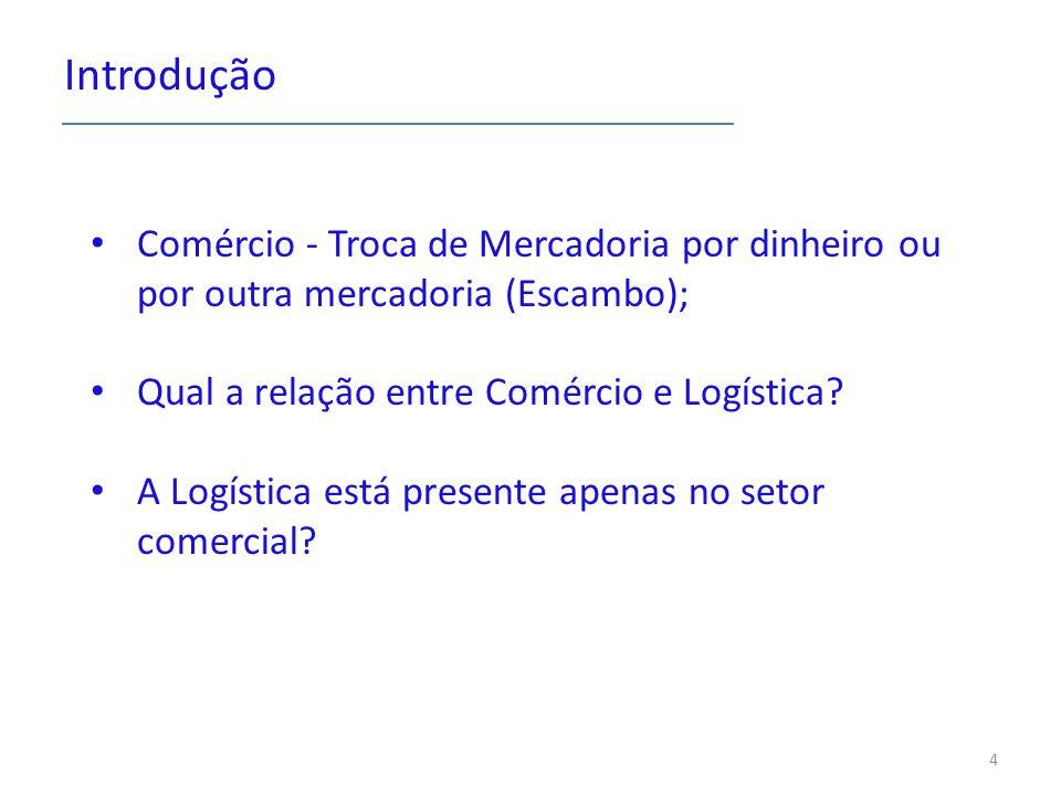 Introdução Comércio - Troca de Mercadoria por dinheiro ou por outra mercadoria (Escambo); Qual a relação entre Comércio e Logística