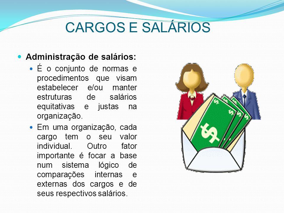 CARGOS E SALÁRIOS Administração de salários: