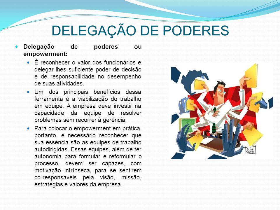 DELEGAÇÃO DE PODERES Delegação de poderes ou empowerment: