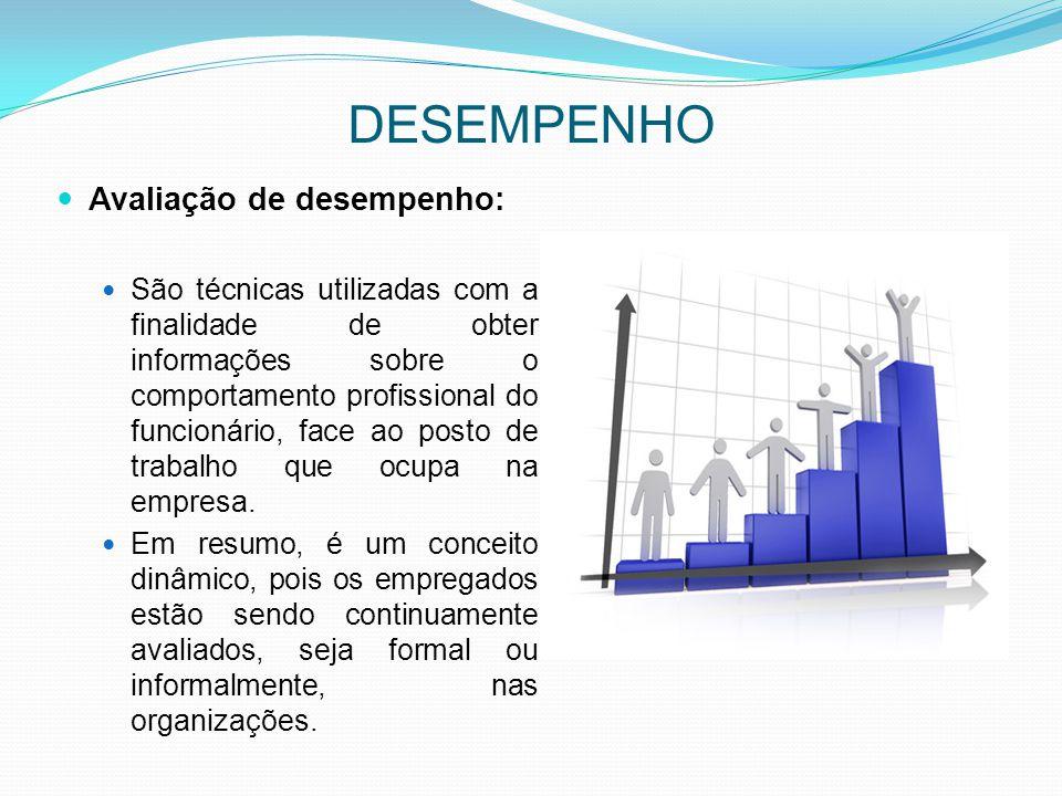 DESEMPENHO Avaliação de desempenho: