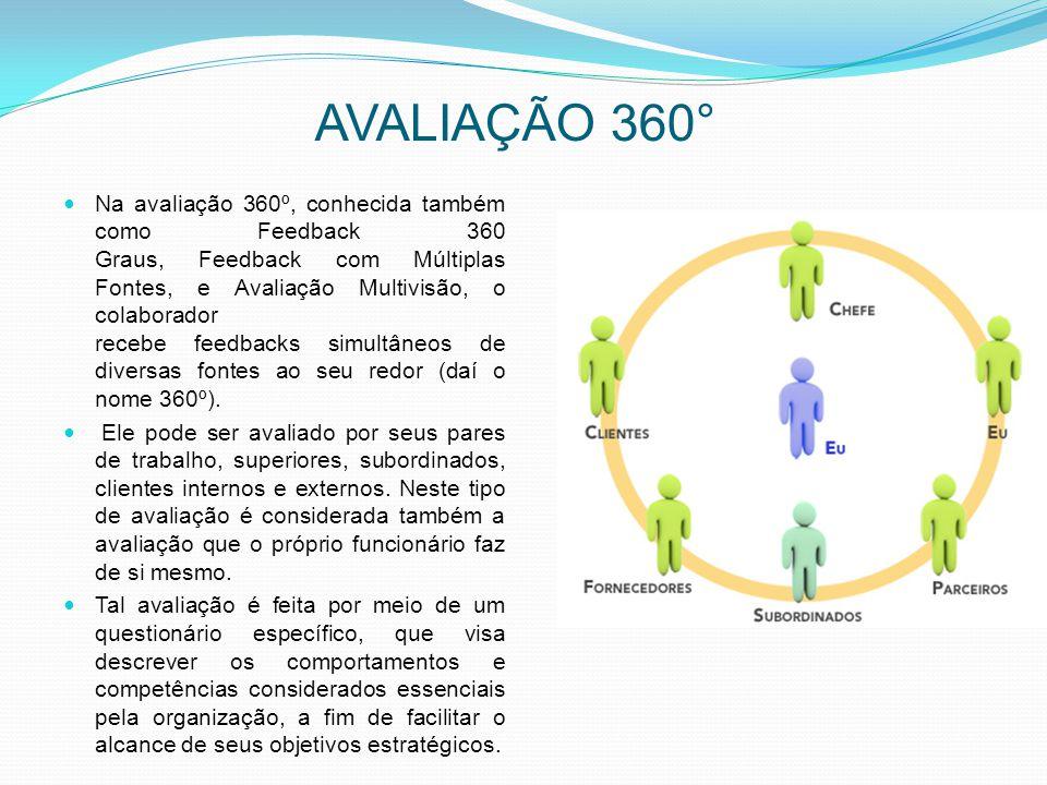AVALIAÇÃO 360°