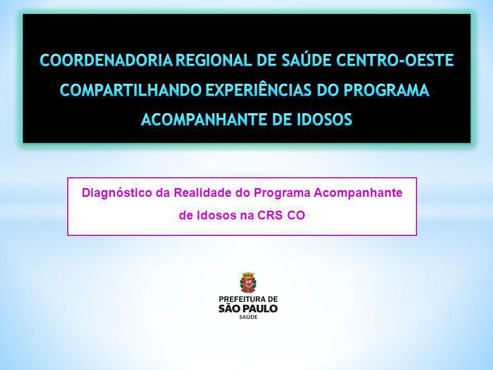 Diagnóstico da Realidade do Programa Acompanhante de Idosos na CRS CO
