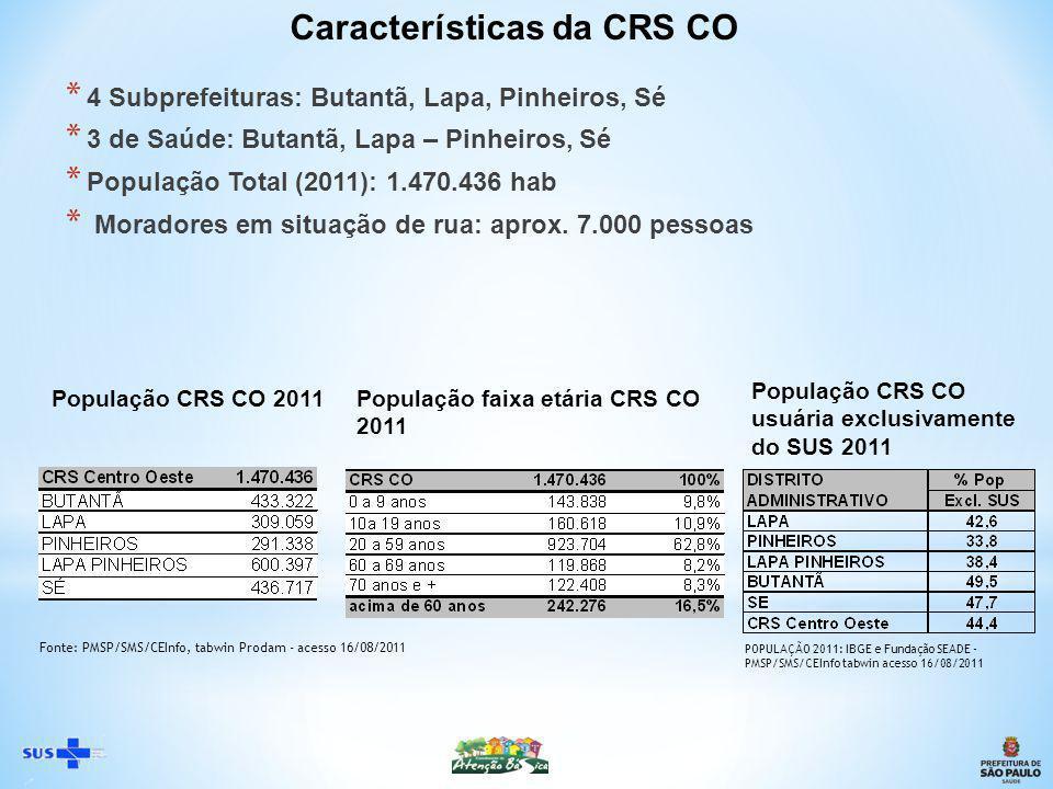 Características da CRS CO