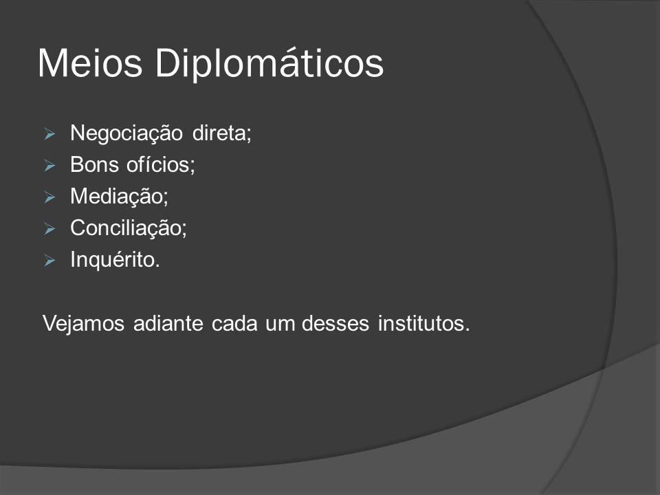 Meios Diplomáticos Negociação direta; Bons ofícios; Mediação;