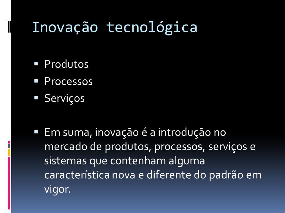 Inovação tecnológica Produtos Processos Serviços