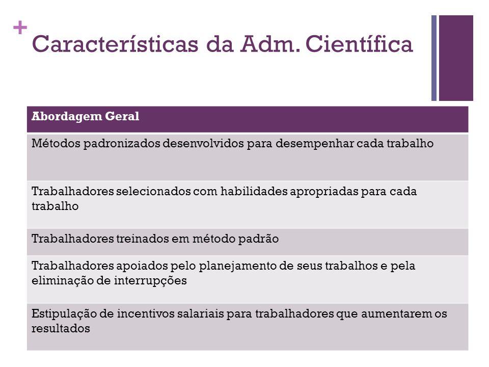 Características da Adm. Científica