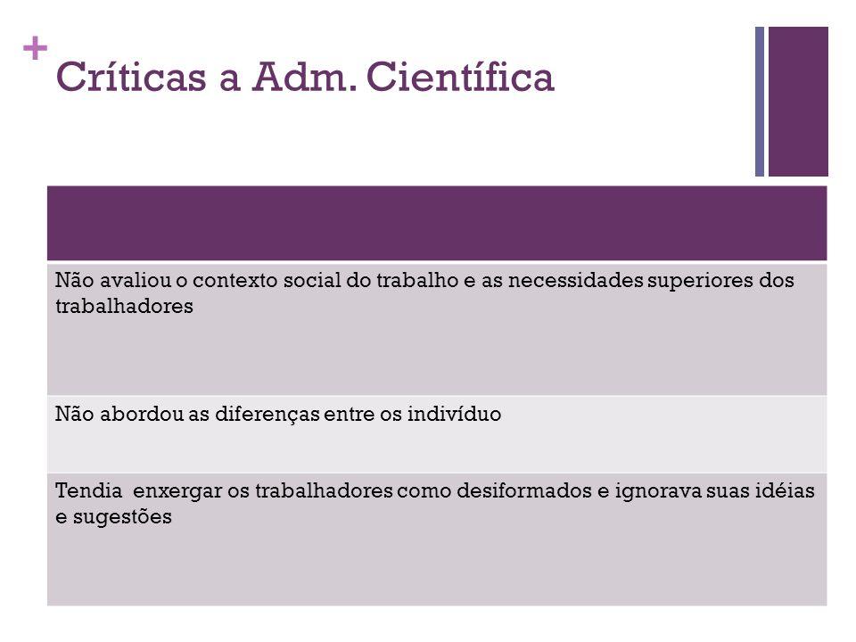 Críticas a Adm. Científica