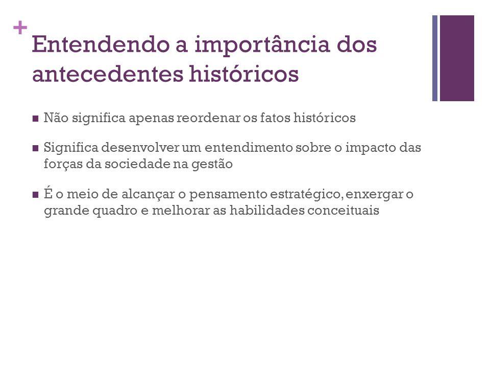 Entendendo a importância dos antecedentes históricos