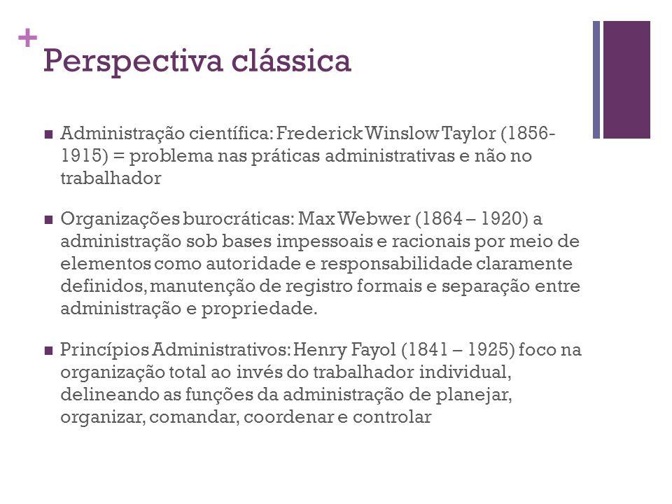 Perspectiva clássica Administração científica: Frederick Winslow Taylor (1856- 1915) = problema nas práticas administrativas e não no trabalhador.