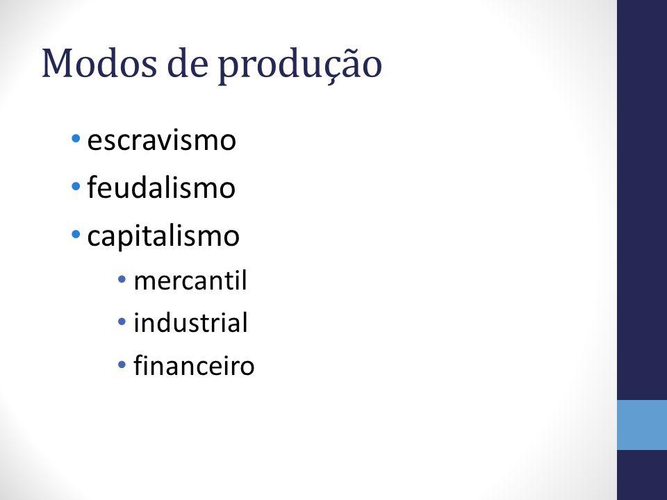 Modos de produção escravismo feudalismo capitalismo mercantil