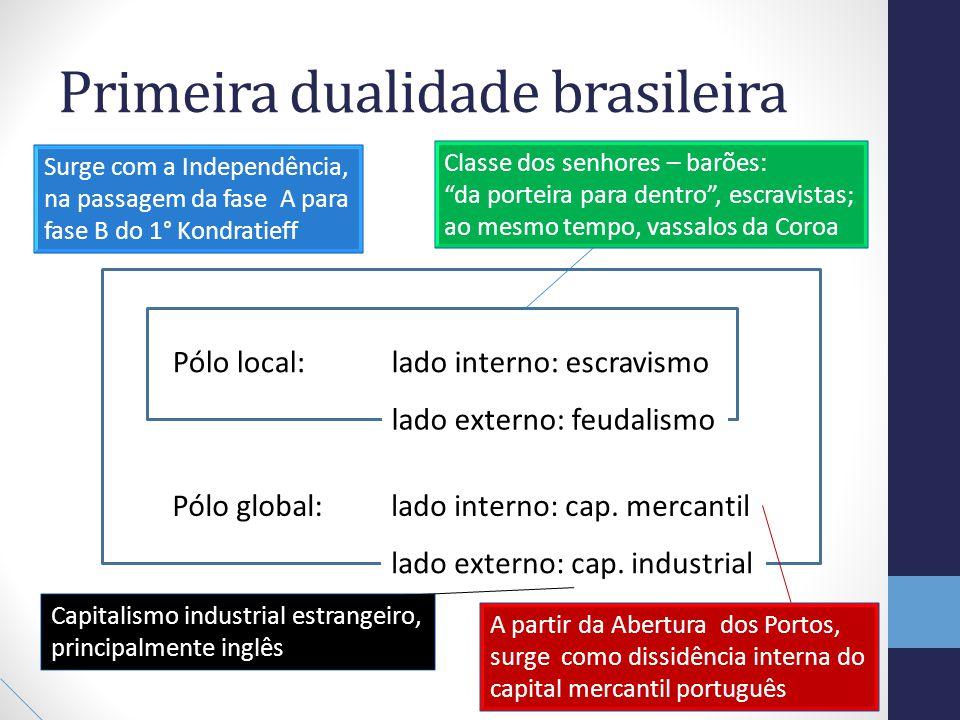 Primeira dualidade brasileira