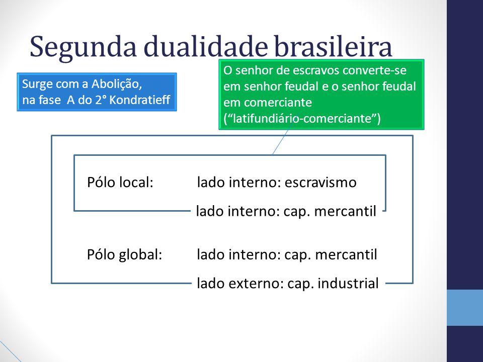 Segunda dualidade brasileira