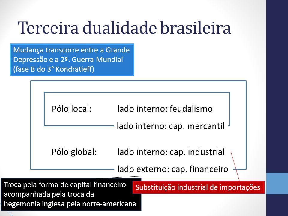 Terceira dualidade brasileira