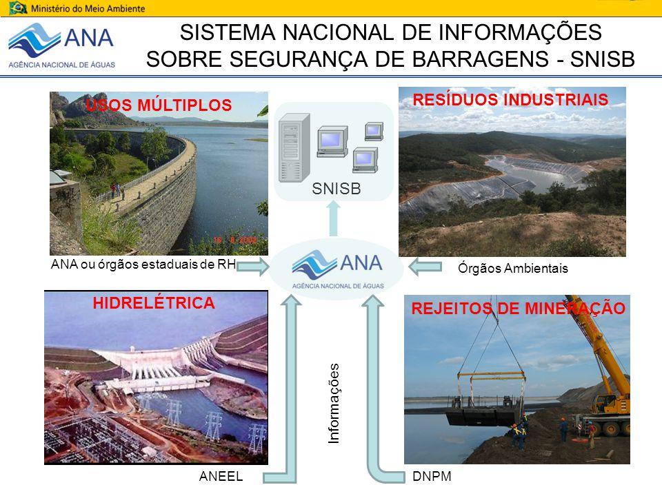 SISTEMA NACIONAL DE INFORMAÇÕES SOBRE SEGURANÇA DE BARRAGENS - SNISB