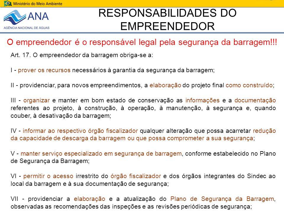 RESPONSABILIDADES DO EMPREENDEDOR