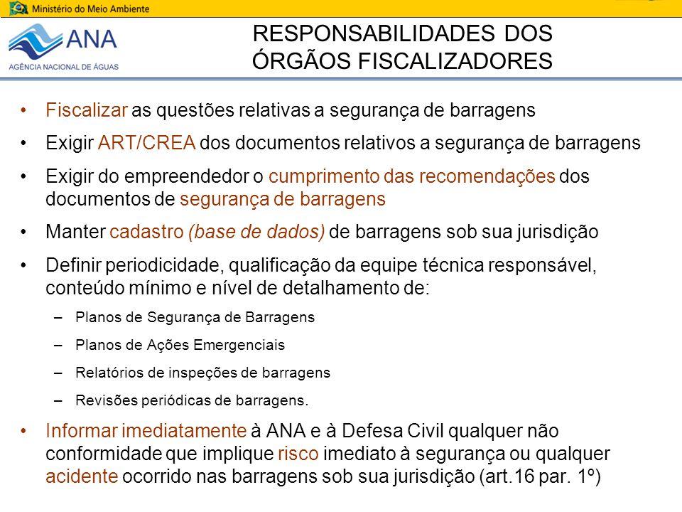 RESPONSABILIDADES DOS ÓRGÃOS FISCALIZADORES