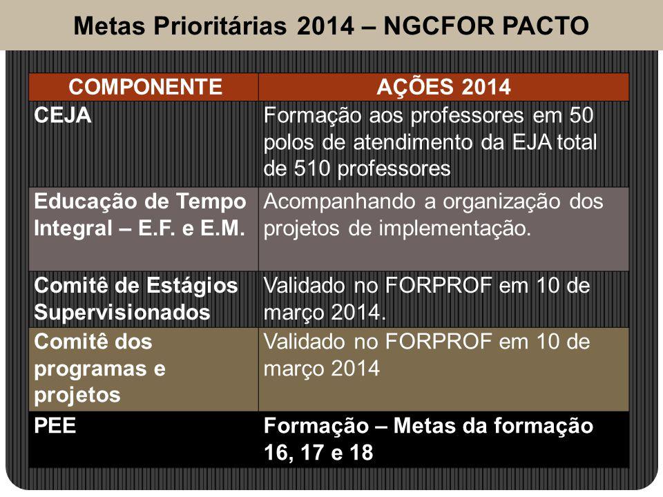 Metas Prioritárias 2014 – NGCFOR PACTO